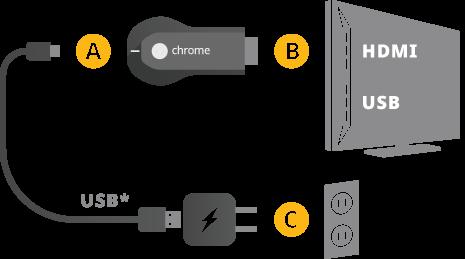140319_Chromecast_03
